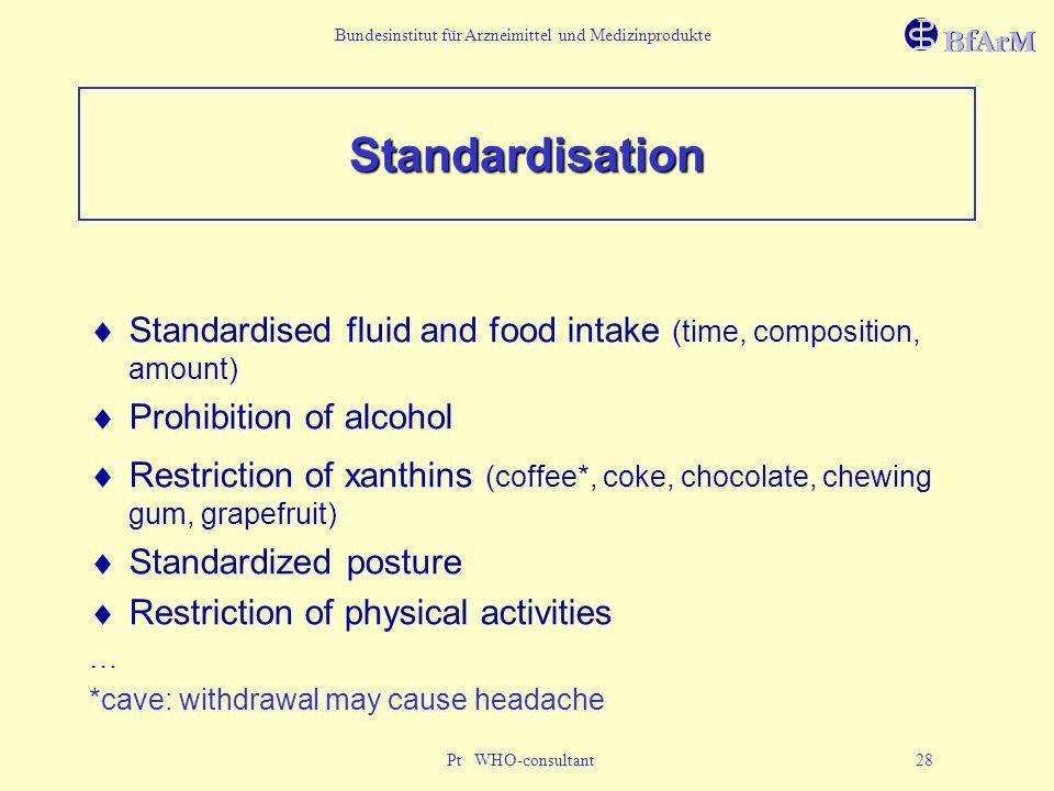 Bundesinstitut für Arzneimittel und Medizinprodukte Pt WHO-consultant 28 Standardisation Standardised fluid and food intake (time, composition, amount