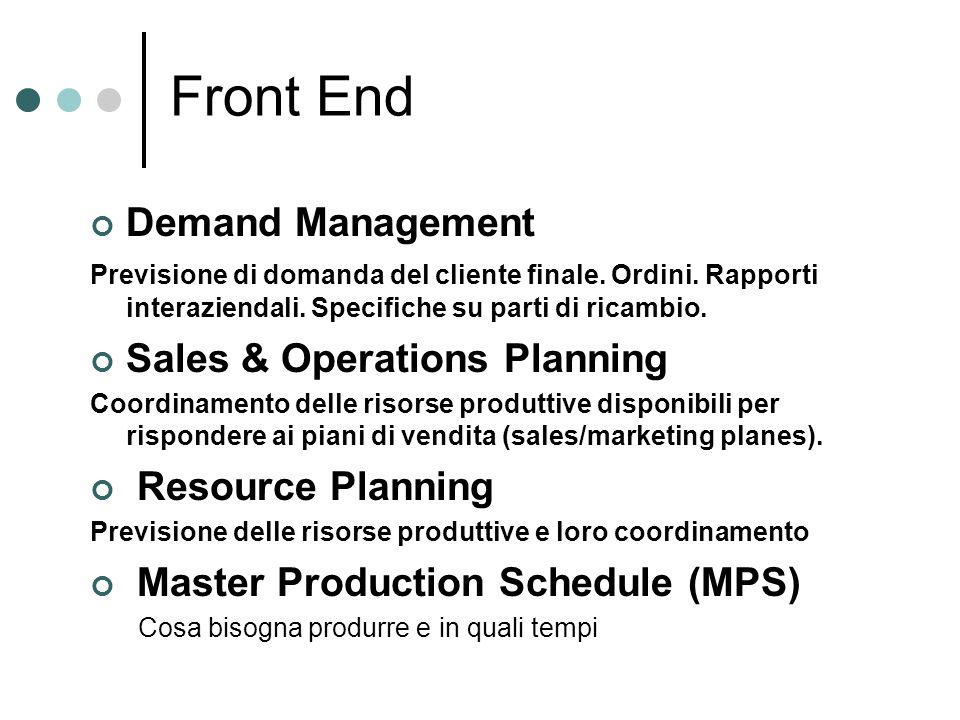 Front End Demand Management Previsione di domanda del cliente finale. Ordini. Rapporti interaziendali. Specifiche su parti di ricambio. Sales & Operat