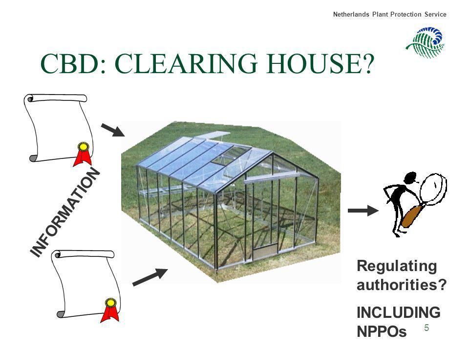 Netherlands Plant Protection Service 5 CBD: CLEARING HOUSE? INFORMATION Regulating authorities? INCLUDING NPPOs
