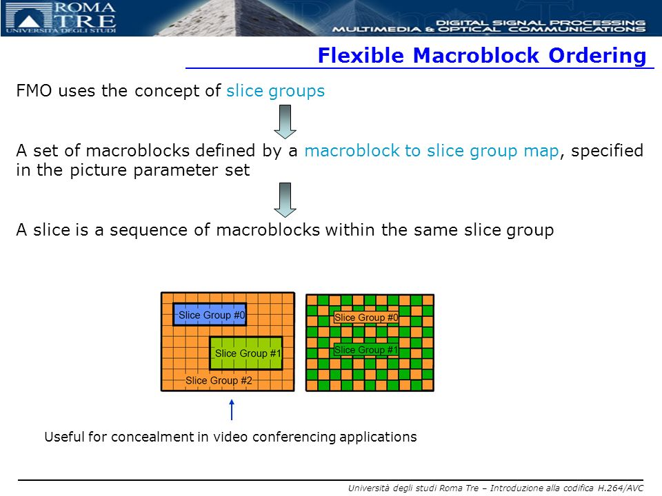 Università degli studi Roma Tre – Introduzione alla codifica H.264/AVC Flexible Macroblock Ordering FMO uses the concept of slice groups A set of macr