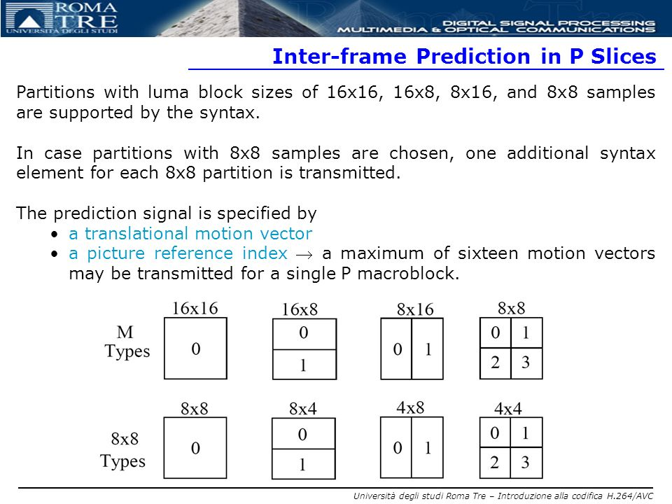 Università degli studi Roma Tre – Introduzione alla codifica H.264/AVC Inter-frame Prediction in P Slices Partitions with luma block sizes of 16x16, 1