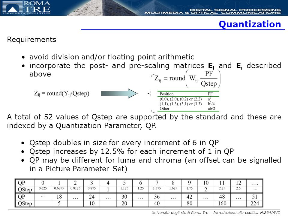 Università degli studi Roma Tre – Introduzione alla codifica H.264/AVC Quantization Requirements avoid division and/or floating point arithmetic incor