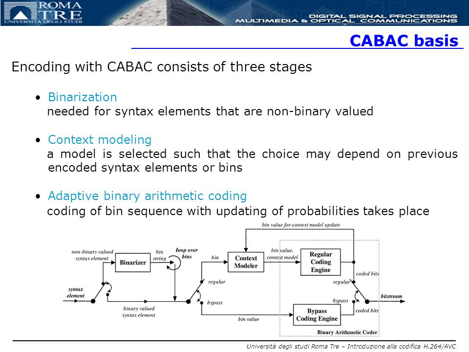 Università degli studi Roma Tre – Introduzione alla codifica H.264/AVC CABAC basis Encoding with CABAC consists of three stages Binarization needed fo