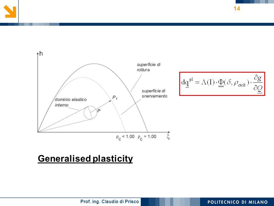 Prof. ing. Claudio di Prisco 14 Generalised plasticity
