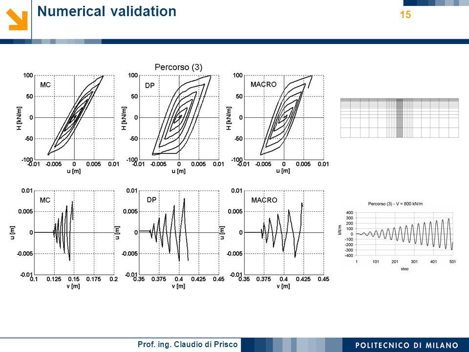 Prof. ing. Claudio di Prisco 15 Numerical validation