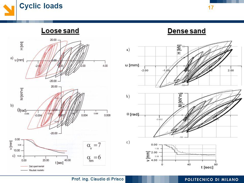 Prof. ing. Claudio di Prisco 17 Cyclic loads Loose sand Dense sand