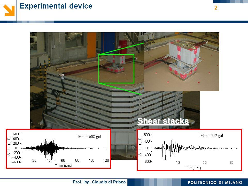Prof. ing. Claudio di Prisco 23 A dynamic/non seismic problem