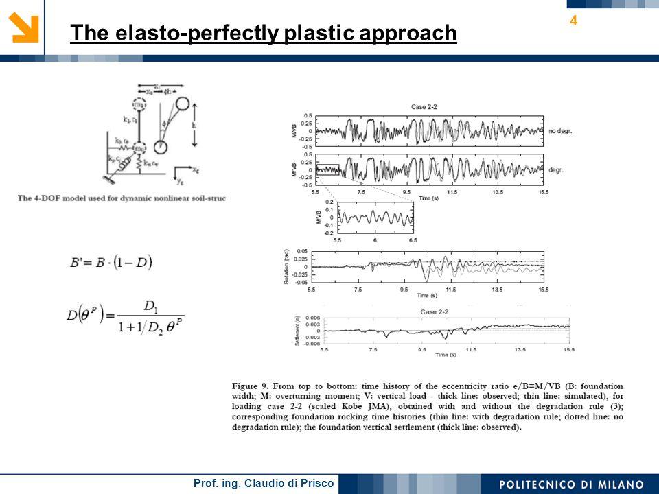 Prof. ing. Claudio di Prisco 4 The elasto-perfectly plastic approach