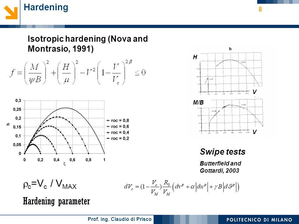 Prof. ing. Claudio di Prisco 19 Numerical results