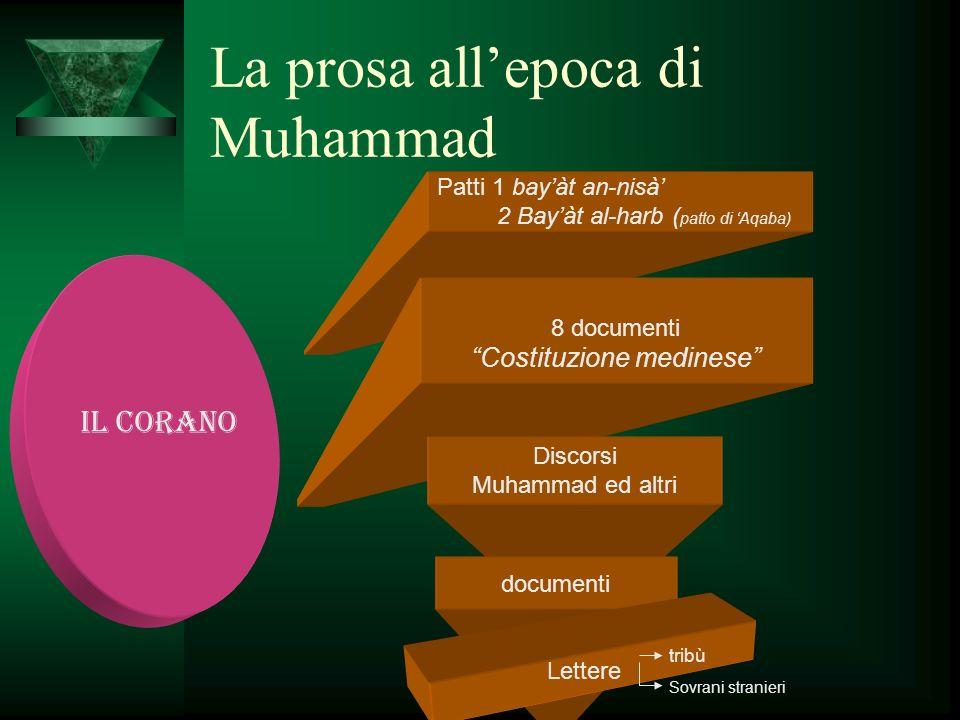 La prosa allepoca di Muhammad Il corano Patti 1 bayàt an-nisà 2 Bayàt al-harb ( patto di Aqaba) 8 documenti Costituzione medinese Discorsi Muhammad ed