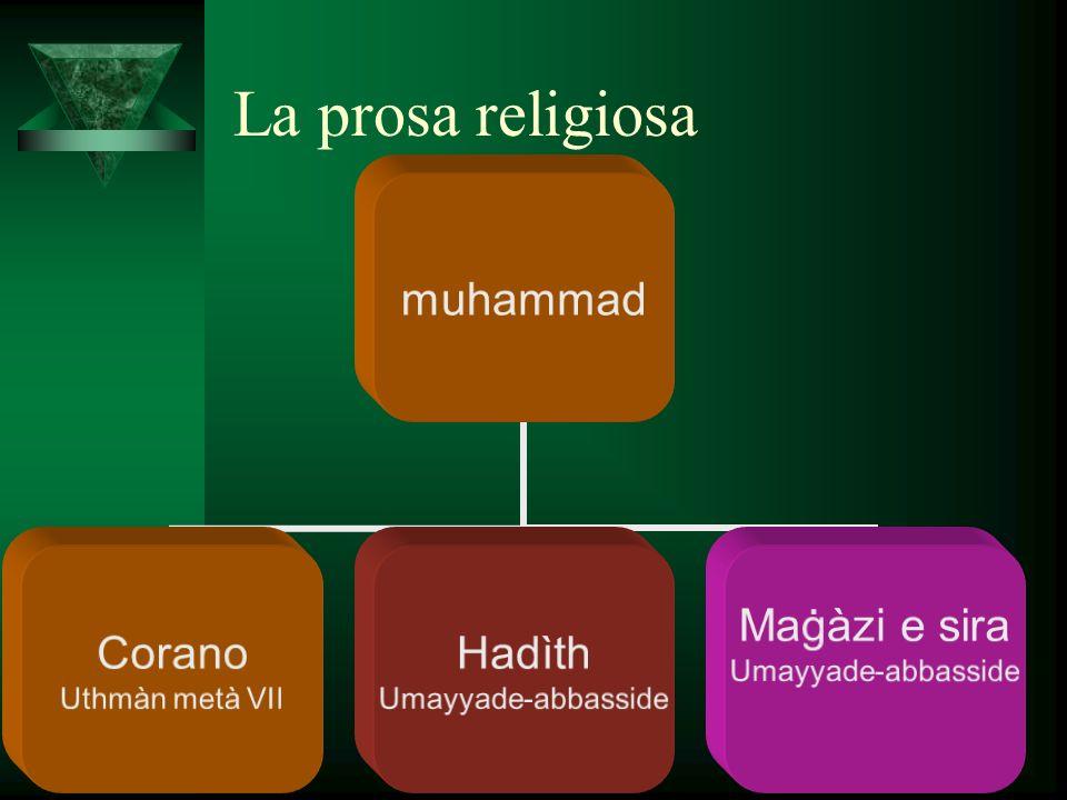 La prosa religiosa muhammad Corano Uthmàn metà VII Hadìth Umayyade- abbasside Maġàzi e sira Umayyade- abbasside