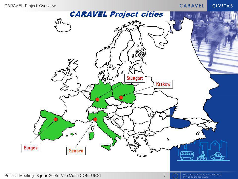 CARAVEL Project Overview 5 Political Meeting - 8 june 2005 - Vito Maria CONTURSI Burgos Genova Krakow Stuttgart CARAVEL Project cities