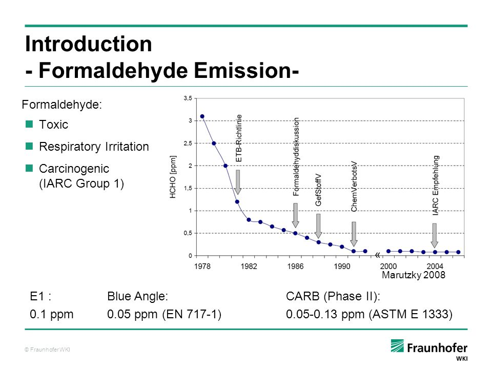 © Fraunhofer WKI Introduction - Formaldehyde Emission- Toxic Respiratory Irritation Carcinogenic (IARC Group 1) Marutzky 2008 E1 :Blue Angle:CARB (Pha