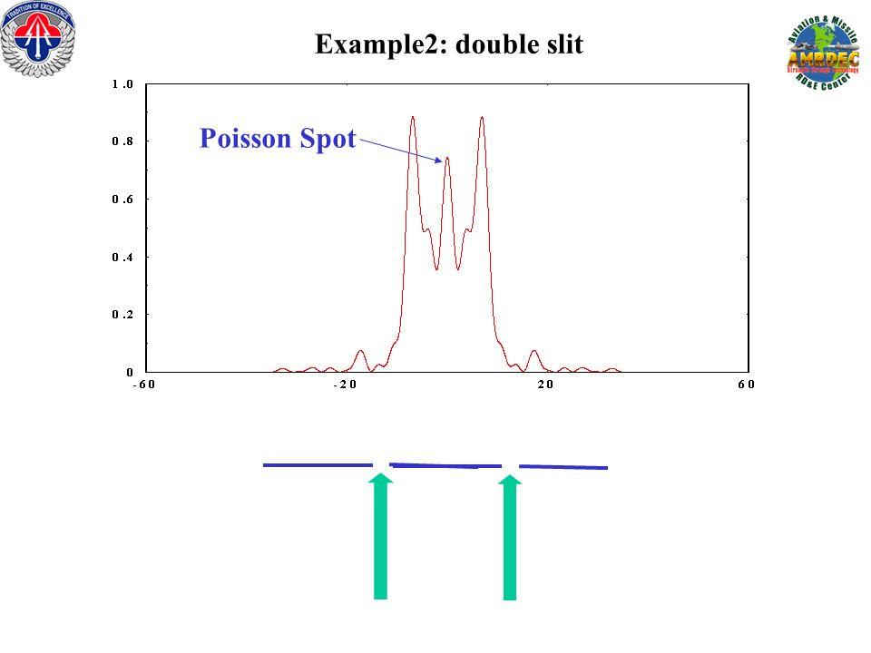Example2: double slit Poisson Spot