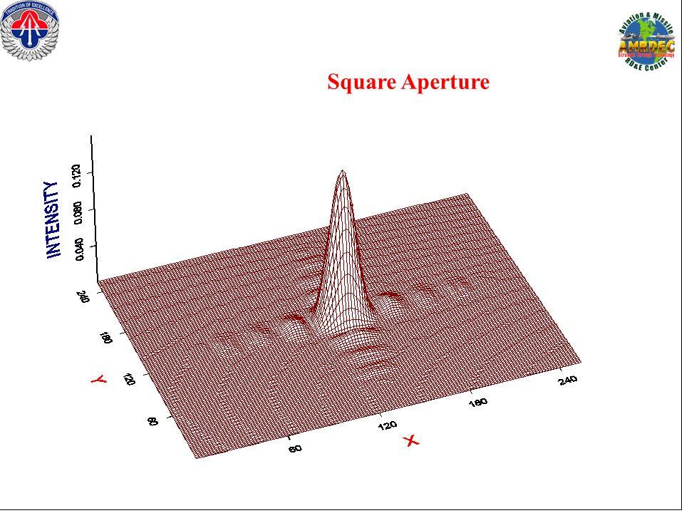 Square Aperture