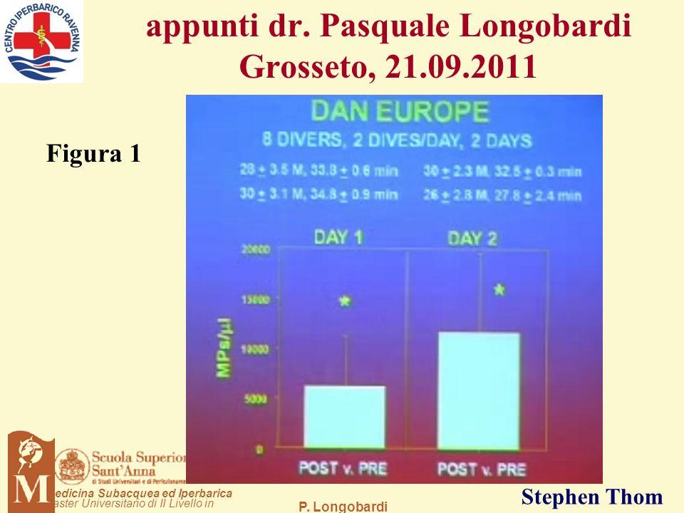 P. Longobardi aster Universitario di II Livello in edicina Subacquea ed Iperbarica appunti dr. Pasquale Longobardi Grosseto, 21.09.2011 Stephen Thom F
