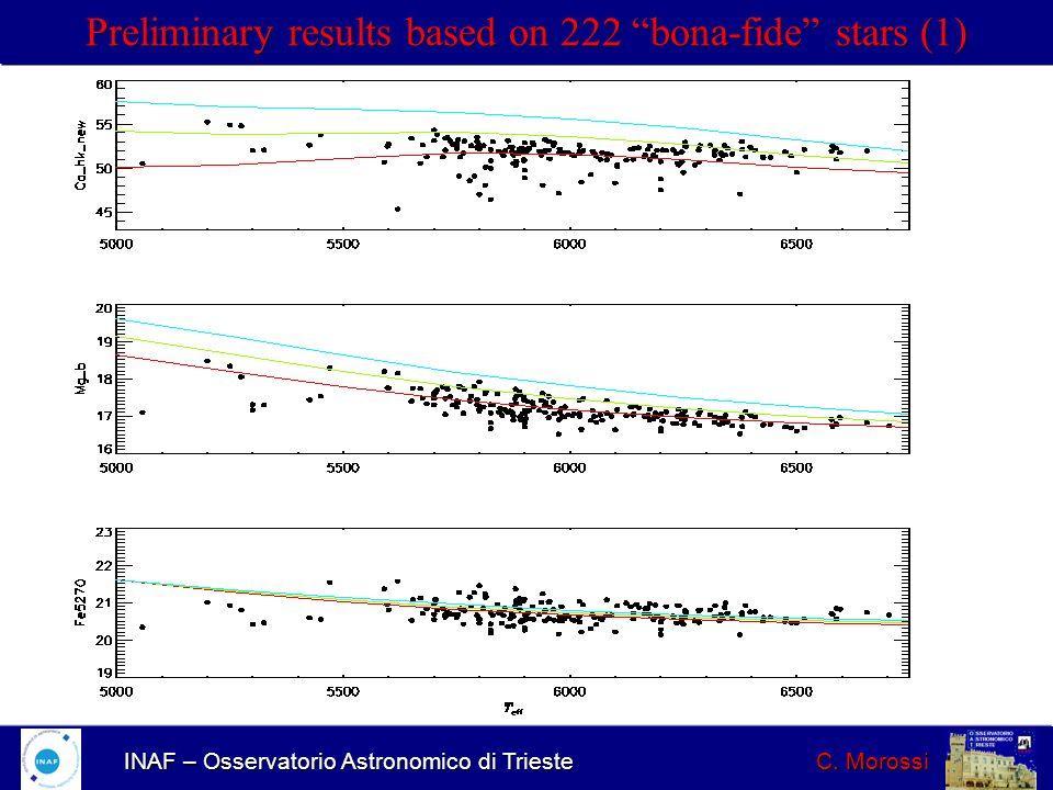 INAF – Osservatorio Astronomico di Trieste C. Morossi Preliminary results based on 222 bona-fide stars (1)