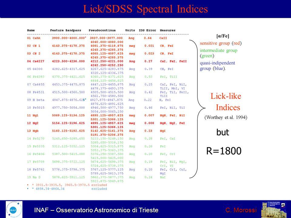 INAF – Osservatorio Astronomico di Trieste C. Morossi Lick/SDSS Spectral Indices