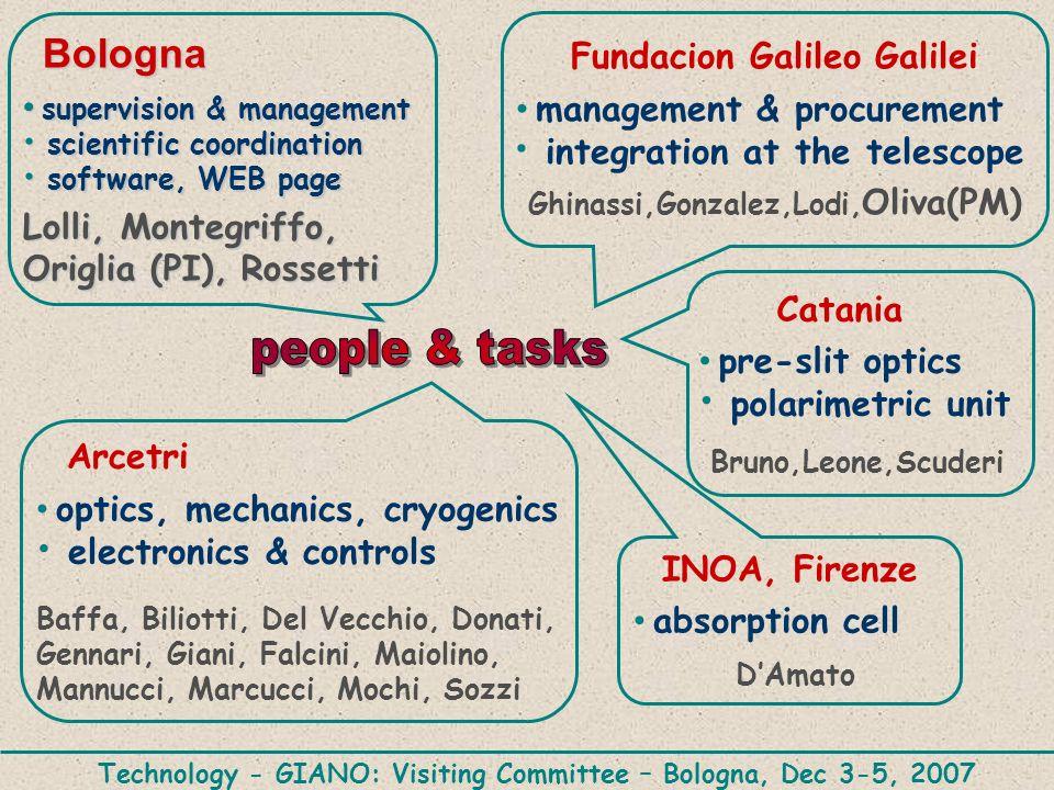 Bologna Bologna supervision & management supervision & management scientific coordination scientific coordination software, WEB page software, WEB pag
