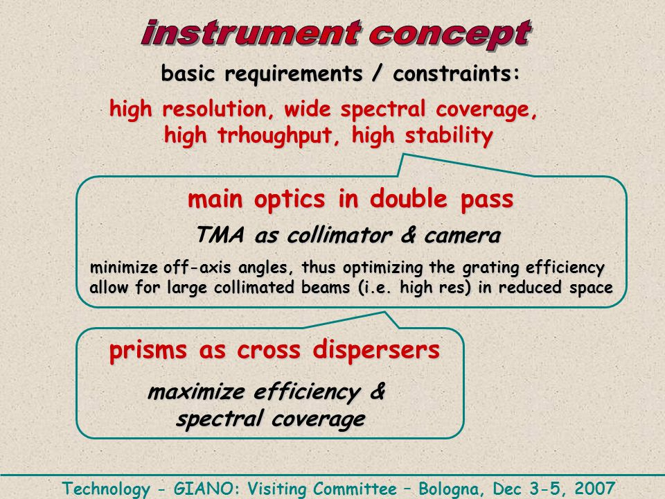 main optics in double pass as collimator & camera TMA as collimator & camera minimize off-axis angles, thus optimizing the grating efficiency allow for large collimated beams (i.e.
