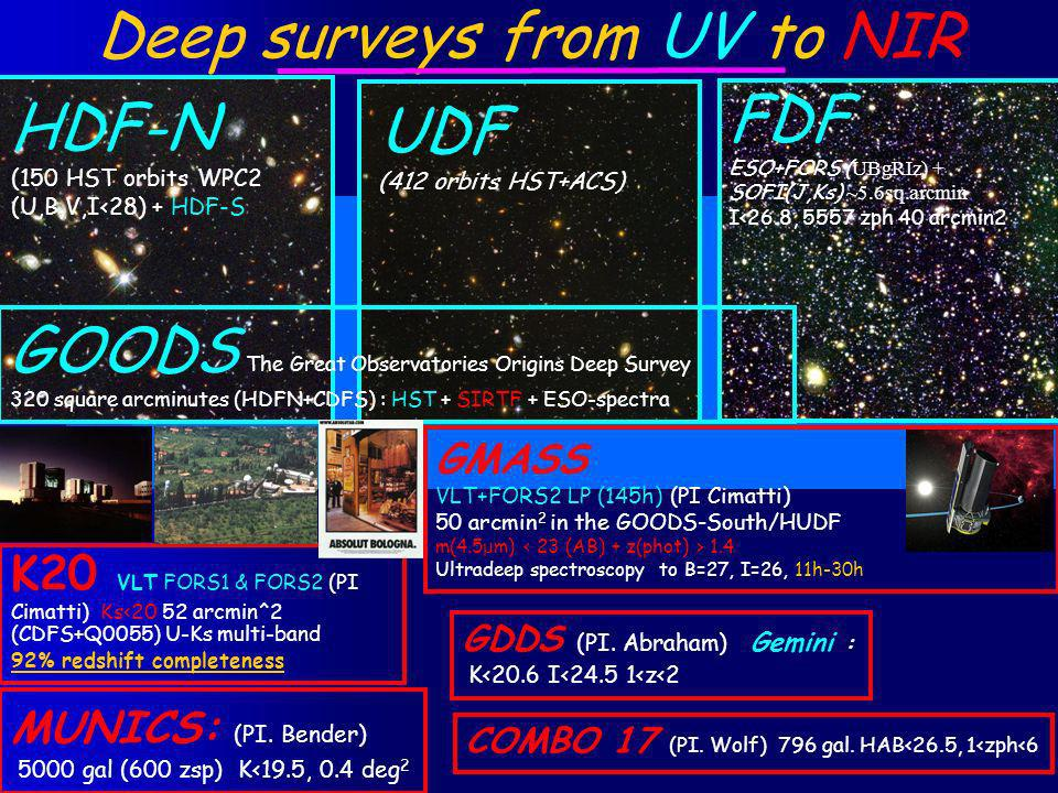 HDF-N (150 HST orbits WPC2 (U,B,V,I<28) + HDF-S Deep surveys from UV to NIR K20 VLT FORS1 & FORS2 (PI Cimatti) Ks<20 52 arcmin^2 (CDFS+Q0055) U-Ks mul