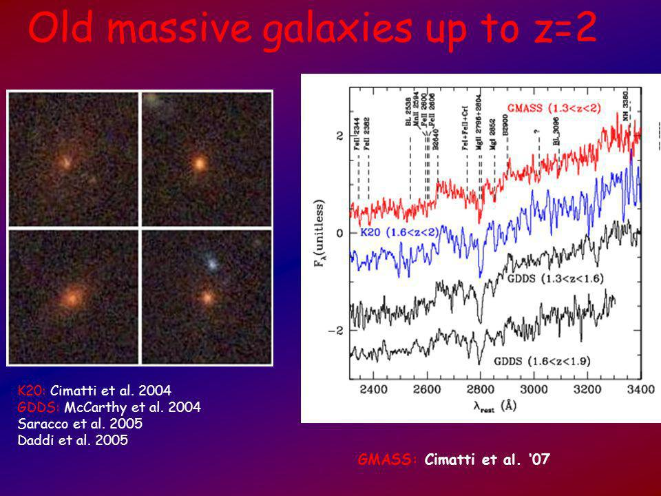 Old massive galaxies up to z=2 K20: Cimatti et al.