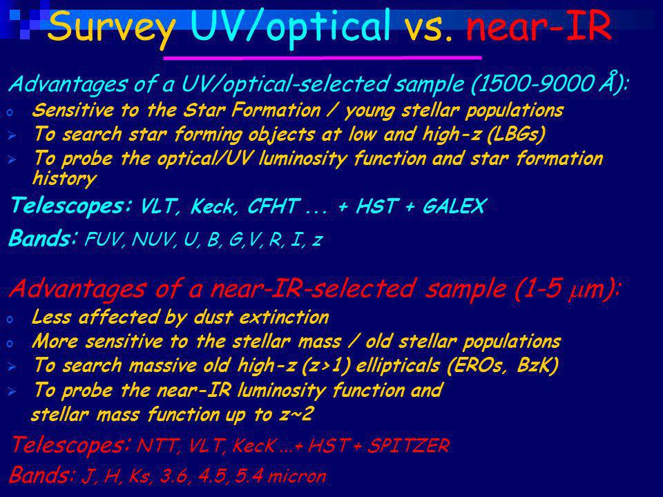 Survey UV/optical vs.