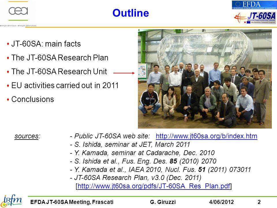 3EFDA JT-60SA Meeting, Frascati G. Giruzzi4/06/2012 The satellite tokamak programme S. Ishida, 2011