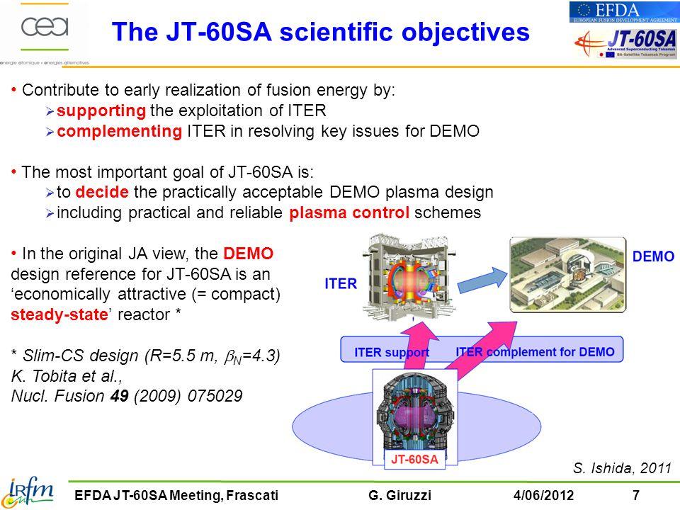8EFDA JT-60SA Meeting, Frascati G.Giruzzi4/06/2012 The JT-60SA Research Plan (SARP) Y.