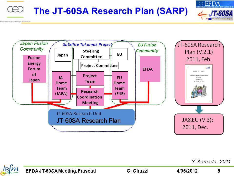 9EFDA JT-60SA Meeting, Frascati G.