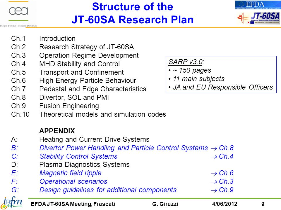10EFDA JT-60SA Meeting, Frascati G. Giruzzi4/06/2012 The JT-60SA Research Unit (2011)