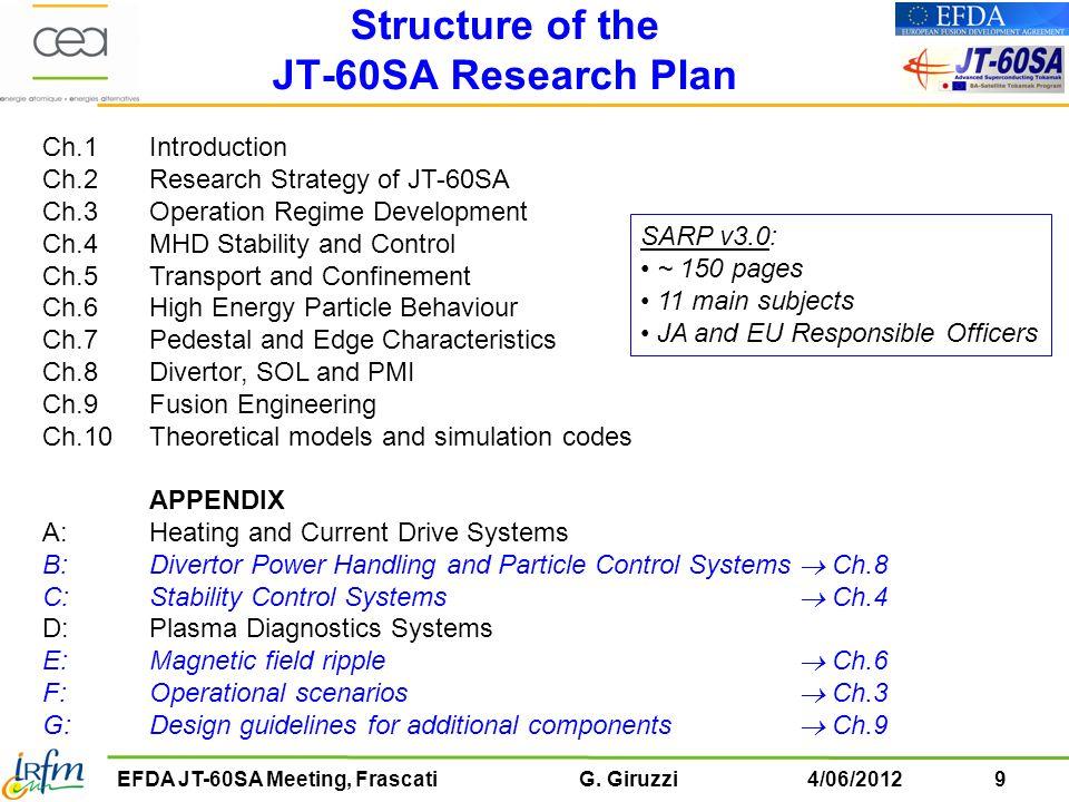 20EFDA JT-60SA Meeting, Frascati G.Giruzzi4/06/2012 Ch.