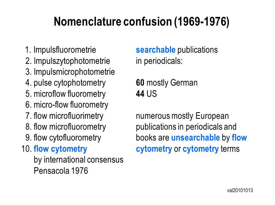 Nomenclature confusion (1969-1976) 1. Impulsfluorometrie 2. Impulszytophotometrie 3. Impulsmicrophotometrie 4. pulse cytophotometry 5. microflow fluor