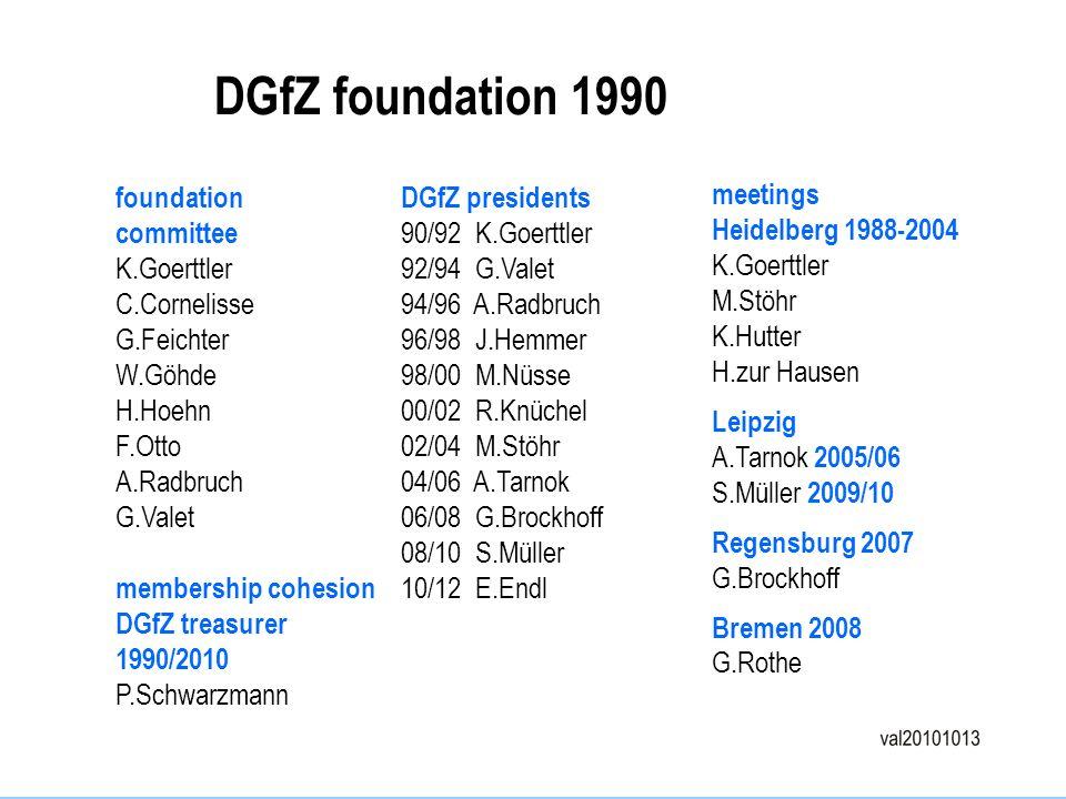 DGfZ foundation 1990 foundation committee K.Goerttler C.Cornelisse G.Feichter W.Göhde H.Hoehn F.Otto A.Radbruch G.Valet membership cohesion DGfZ treas