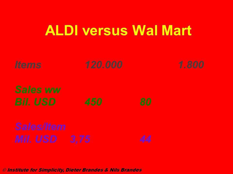 ALDI versus Wal Mart Items120.0001.800 Sales ww Bil. USD450 80 Sales/Item Mil. USD 3,75 44 © Institute for Simplicity, Dieter Brandes & Nils Brandes