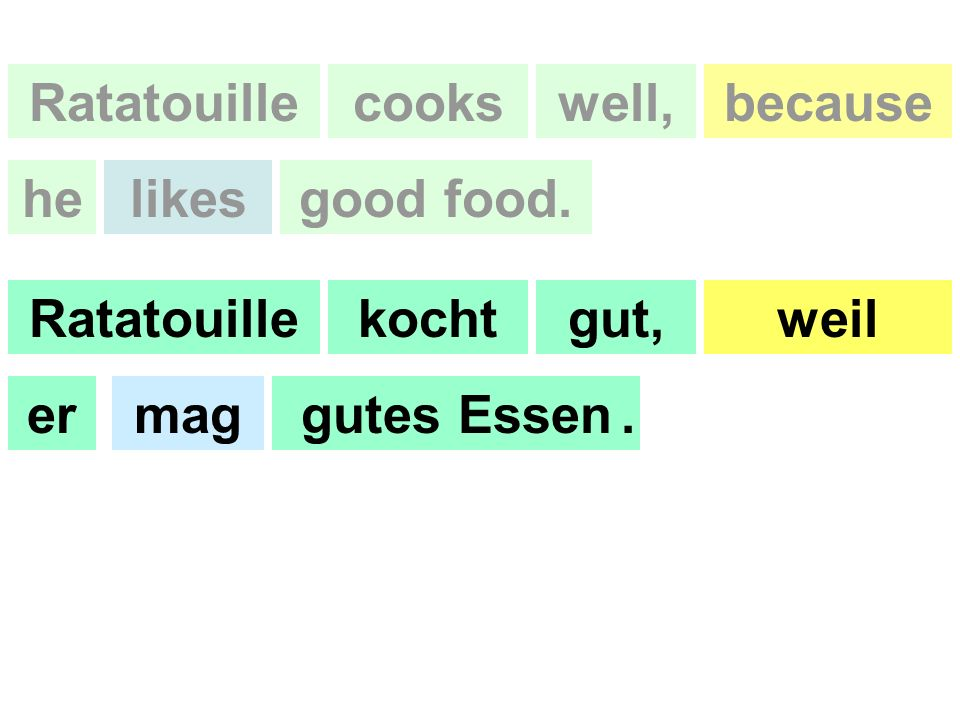Ratatouillecookswell,because helikesgood food. Ratatouillekochtgut,weil ermaggutes Essen.