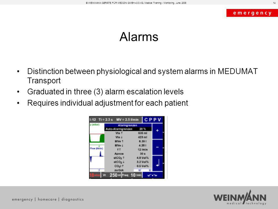 © WEINMANN GERÄTE FÜR MEDIZIN GMBH+CO.KG, Medical Training - Monitoring, June 200814 Alarms Distinction between physiological and system alarms in MED