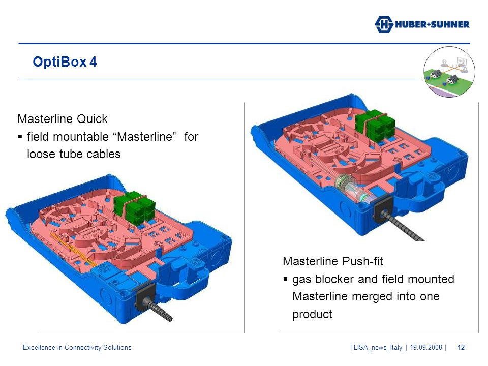 Excellence in Connectivity Solutions | LISA_news_Italy | 19.09.2008 |12 OptiBox 4 Masterline Push-fit gas blocker and field mounted Masterline merged