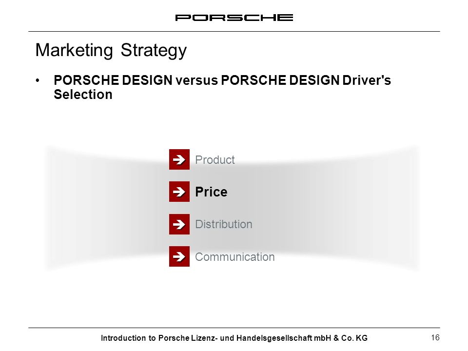 Introduction to Porsche Lizenz- und Handelsgesellschaft mbH & Co. KG 16 Marketing Strategy Product Price Distribution Communication PORSCHE DESIGN ver