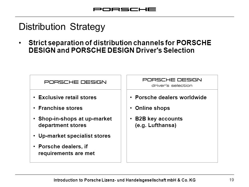 Introduction to Porsche Lizenz- und Handelsgesellschaft mbH & Co. KG 19 Porsche dealers worldwide Online shops B2B key accounts (e.g. Lufthansa) Distr
