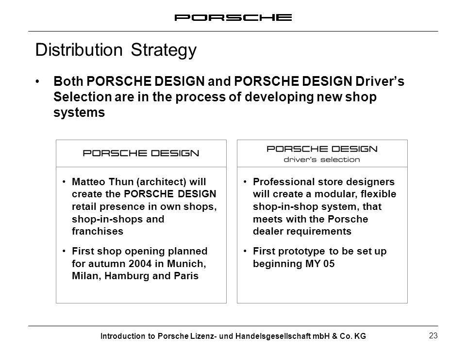 Introduction to Porsche Lizenz- und Handelsgesellschaft mbH & Co. KG 23 Distribution Strategy Both PORSCHE DESIGN and PORSCHE DESIGN Drivers Selection