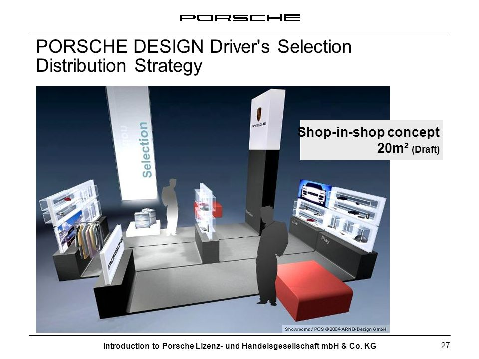 Introduction to Porsche Lizenz- und Handelsgesellschaft mbH & Co. KG 27 Shop-in-shop concept 20m² (Draft) PORSCHE DESIGN Driver's Selection Distributi