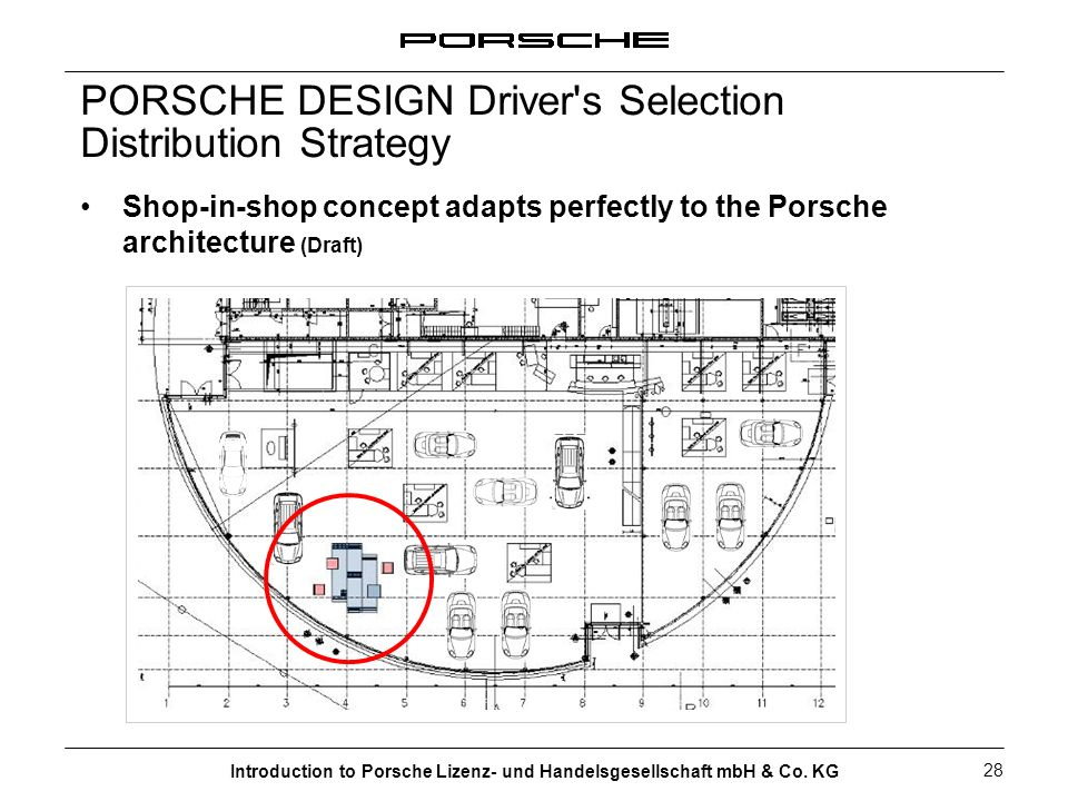 Introduction to Porsche Lizenz- und Handelsgesellschaft mbH & Co. KG 28 PORSCHE DESIGN Driver's Selection Distribution Strategy Shop-in-shop concept a