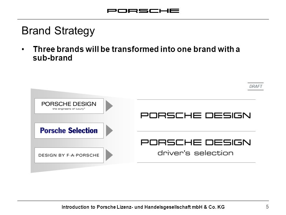 Introduction to Porsche Lizenz- und Handelsgesellschaft mbH & Co. KG 5 Brand Strategy Three brands will be transformed into one brand with a sub-brand