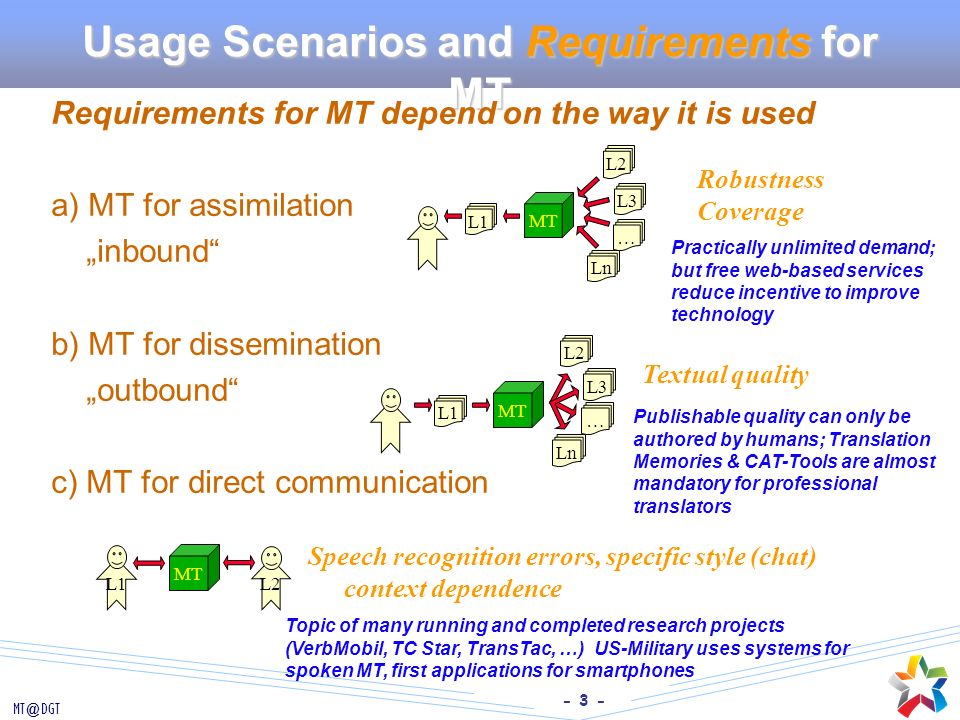 - 3 - MT@DGT Usage Scenarios and Requirements for MT Requirements for MT depend on the way it is used a) MT for assimilation inbound b) MT for dissemi