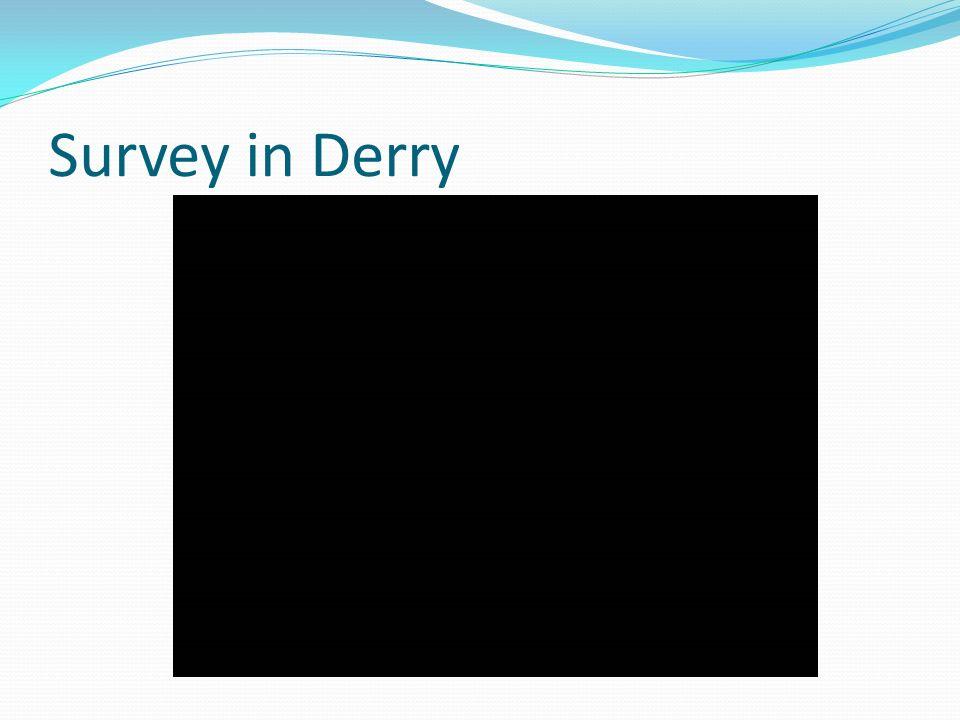 Survey in Derry