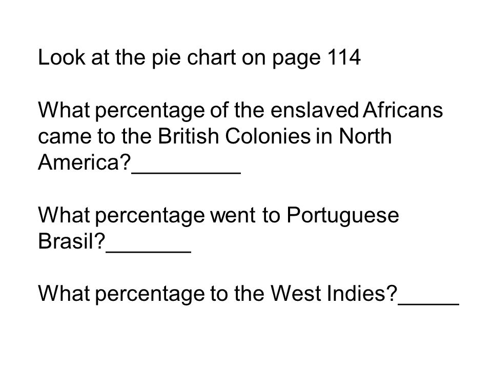 Look at the pie chart on page 114 What percentage of the enslaved Africans came to the British Colonies in North America?_________ What percentage wen