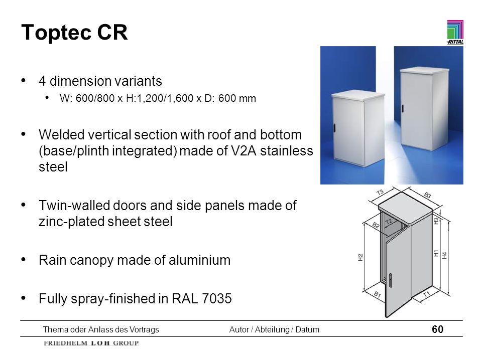 Thema oder Anlass des VortragsAutor / Abteilung / Datum 60 Toptec CR 4 dimension variants W: 600/800 x H:1,200/1,600 x D: 600 mm Welded vertical secti