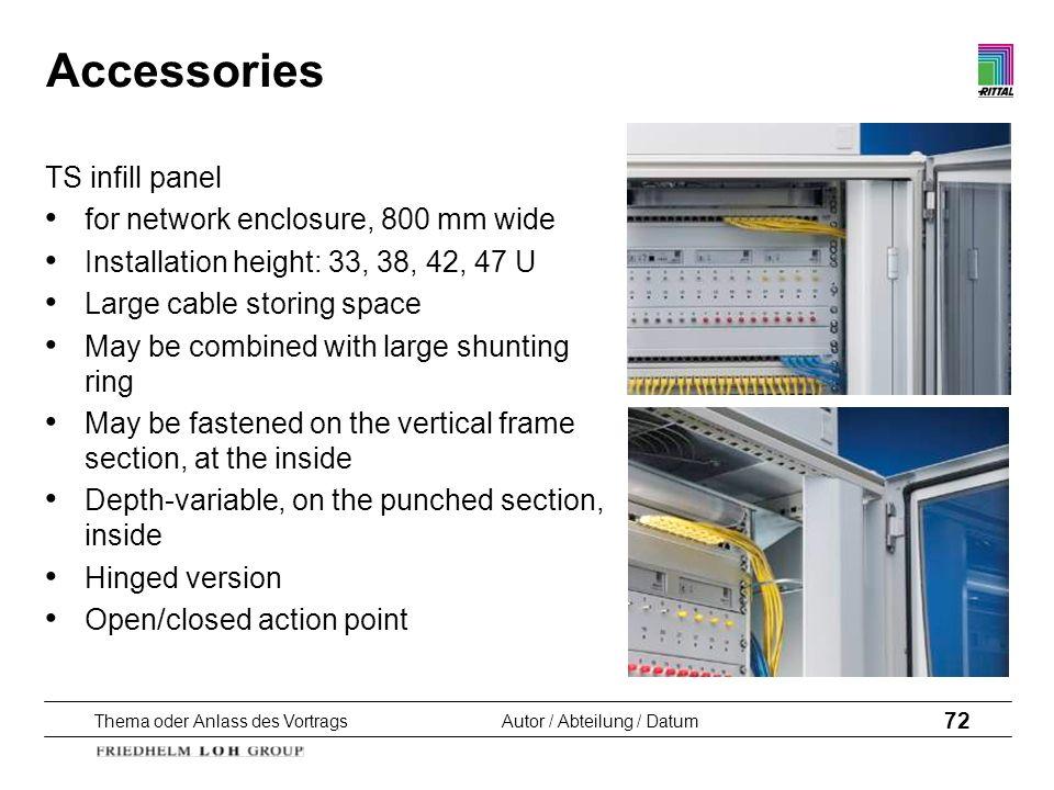Thema oder Anlass des VortragsAutor / Abteilung / Datum 72 Accessories TS infill panel for network enclosure, 800 mm wide Installation height: 33, 38,