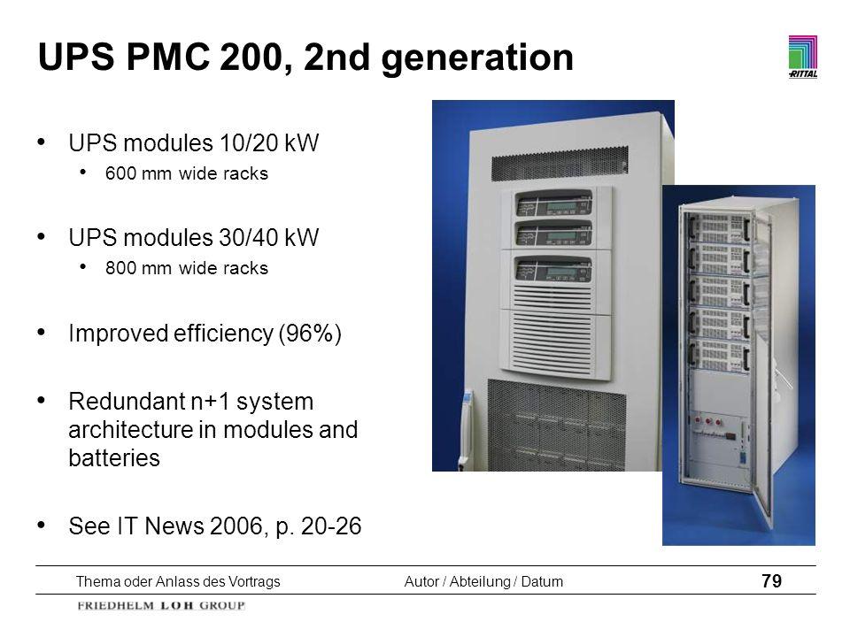 Thema oder Anlass des VortragsAutor / Abteilung / Datum 79 UPS PMC 200, 2nd generation UPS modules 10/20 kW 600 mm wide racks UPS modules 30/40 kW 800